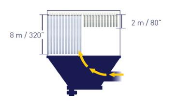 Filterpatronen in plaats van filterslangen